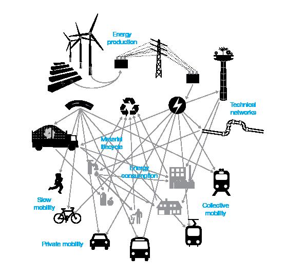 USS_themes diagram 141210-07